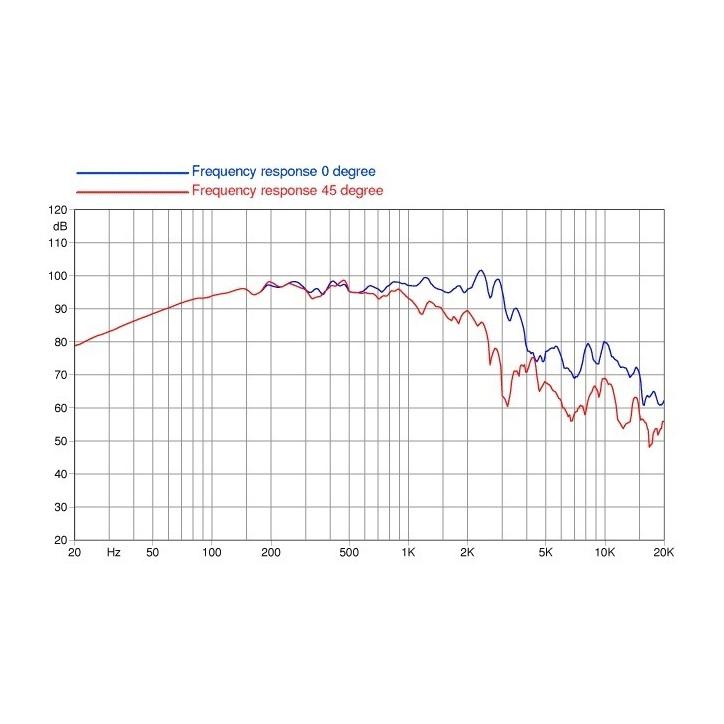Faital Pro 15FX560 - 15 inch 700W 8 Ohm